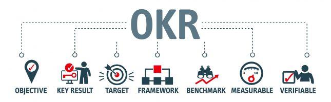 OKRの運用方法